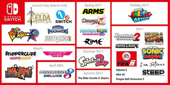 Nintendo-Switch-game-lineup